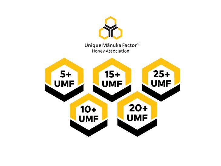 Classificazione UMF per il miele di Manuka